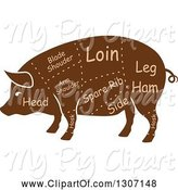 Swine Clipart of Brown Silhouetted Pig with Labeled Pork Cuts by Vector Tradition SM
